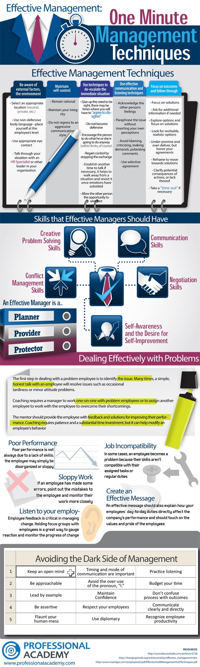 1 Minute Management techniques infographic