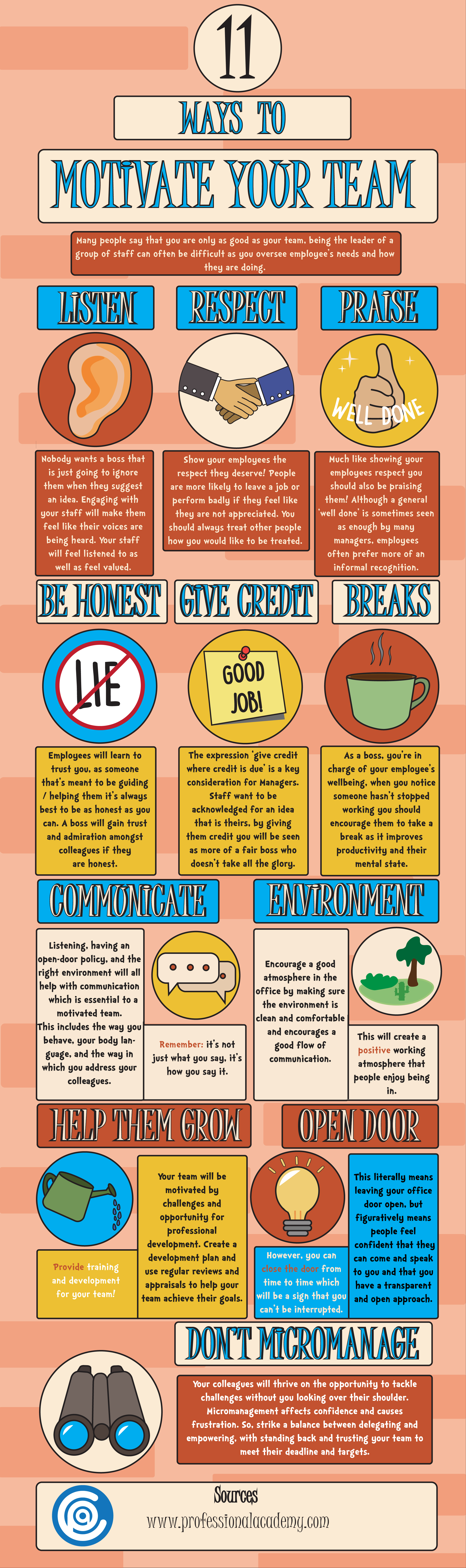 11 Ways to Motivate your Team - Infographic