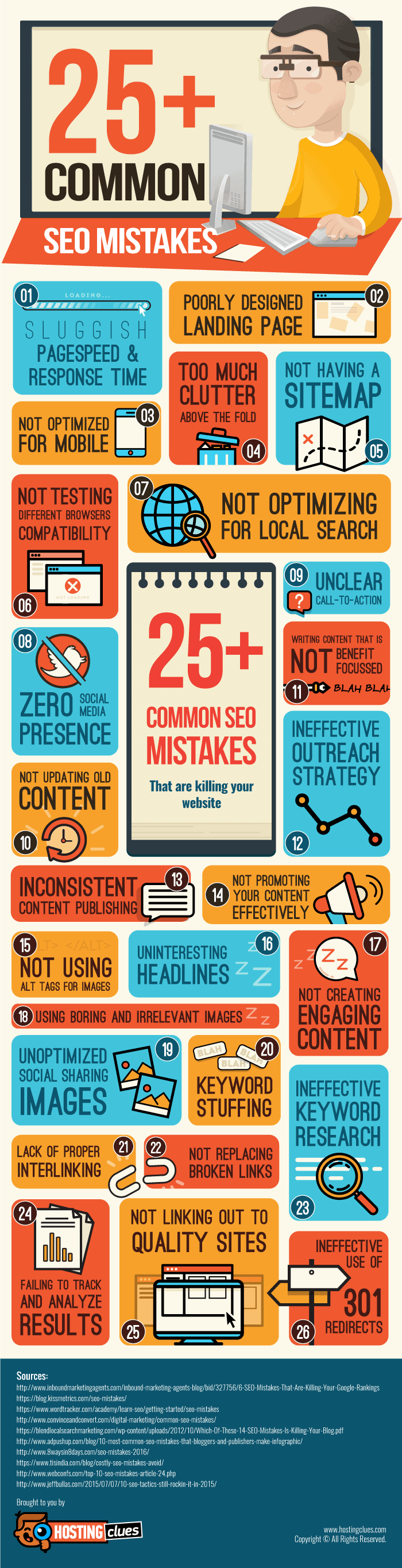 25+ Common SEO Mistakes That Are Killing Your Website[Infographic] by the team at Hosting Clues