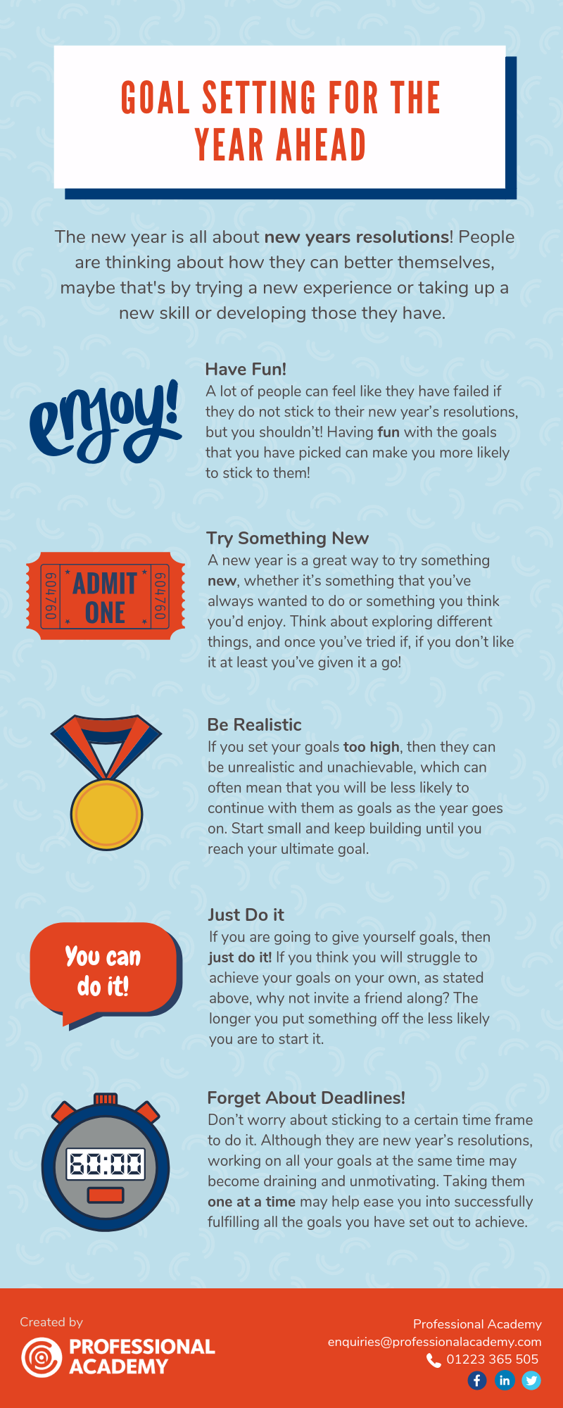 Goal Setting for the Year Ahead Infographic