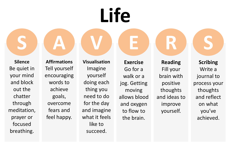Life Savers infographic