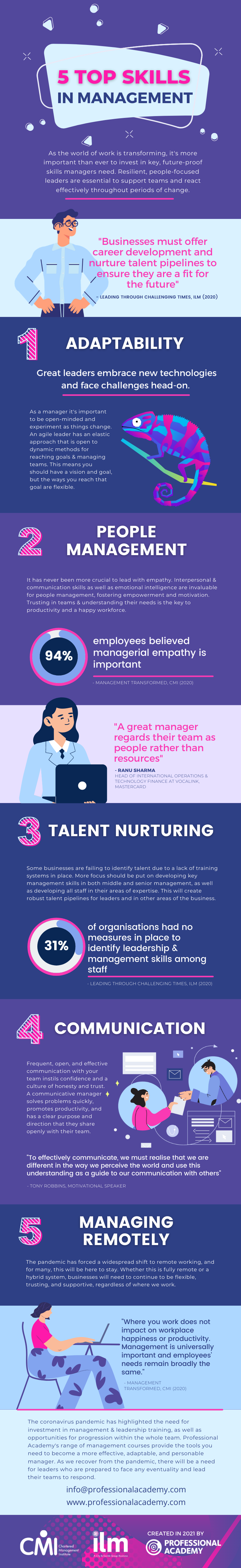 Five essential skills for a successful management career infographic