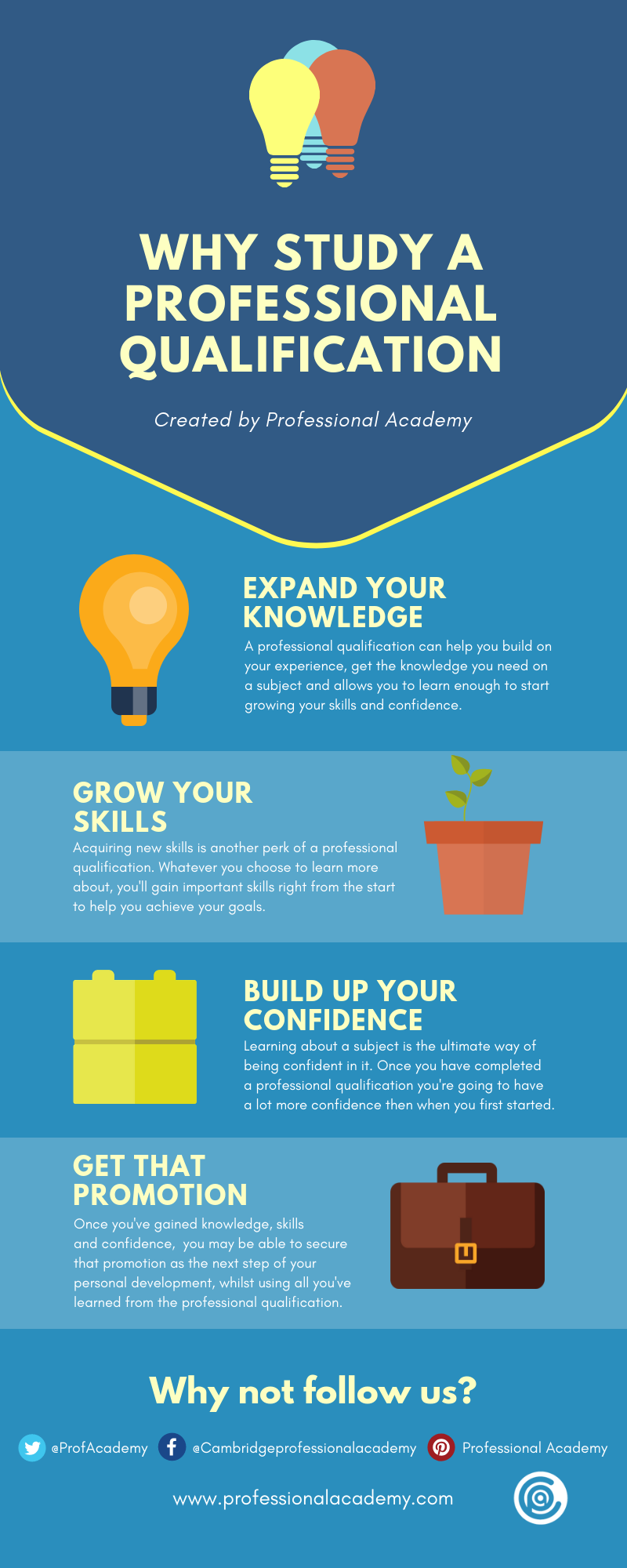 Why study a professional qualification infographic