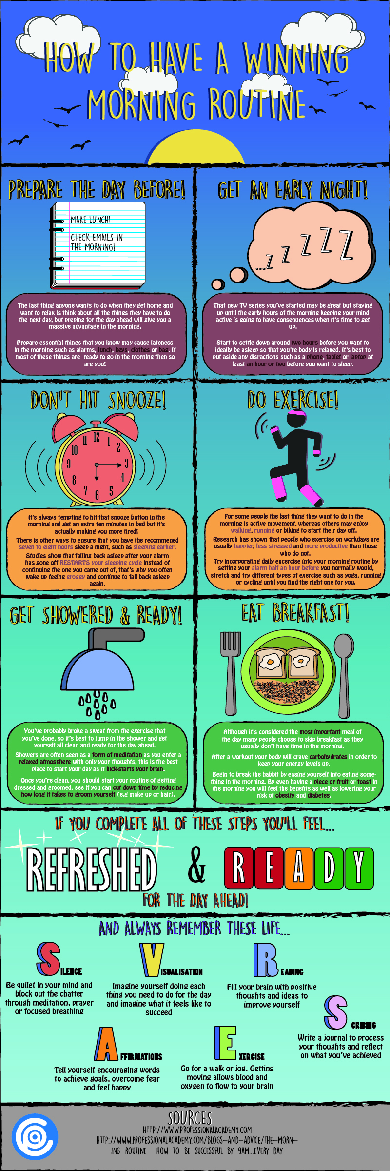 How to have a winning morning routine infographic