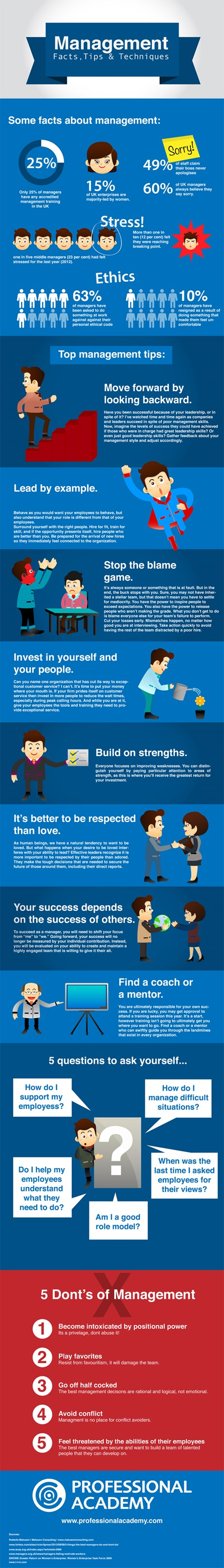 Management Tips Infographic