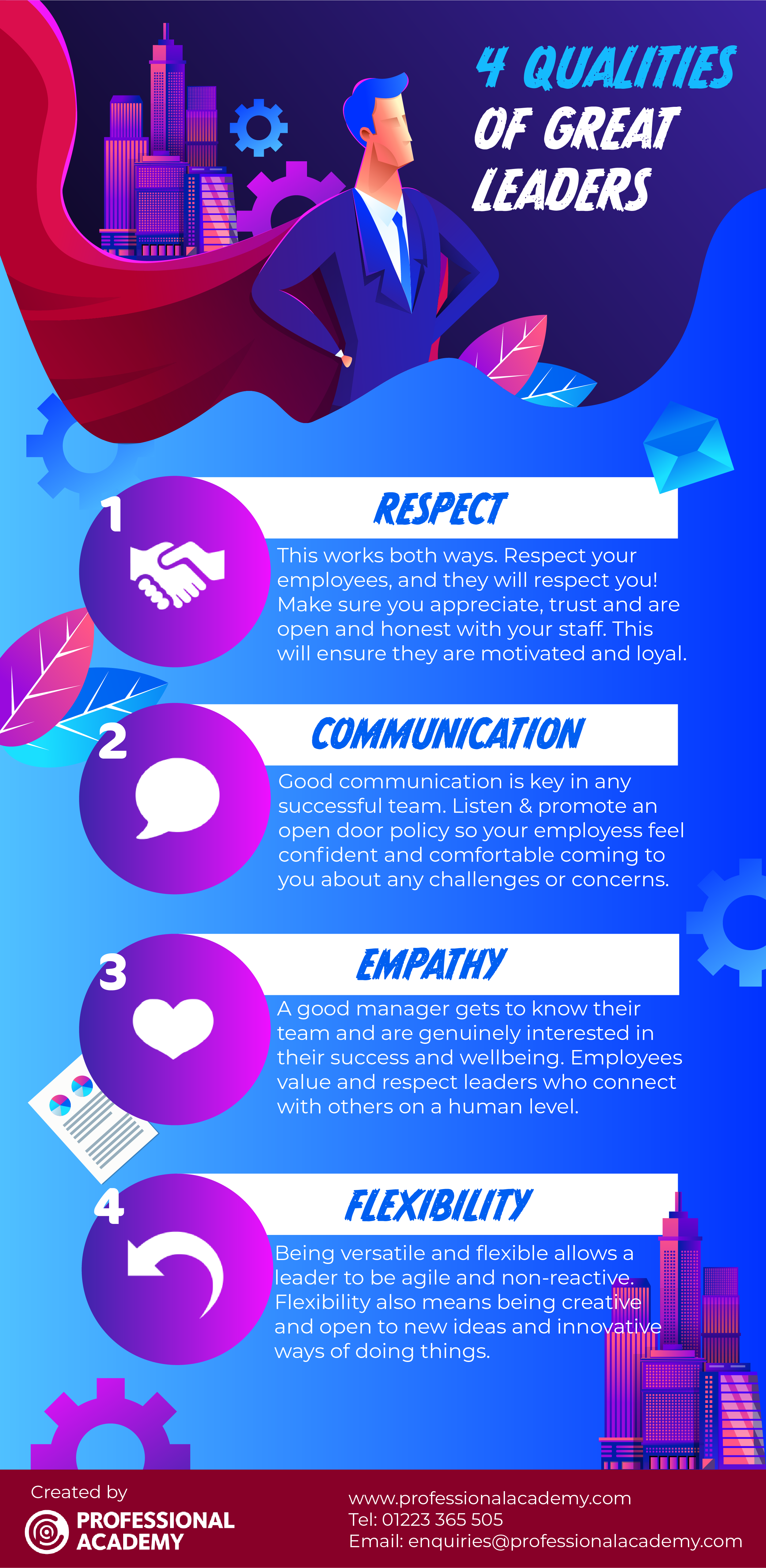 Qualities of a manager infographic