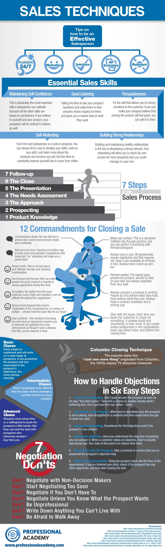 Sales techniques infographic