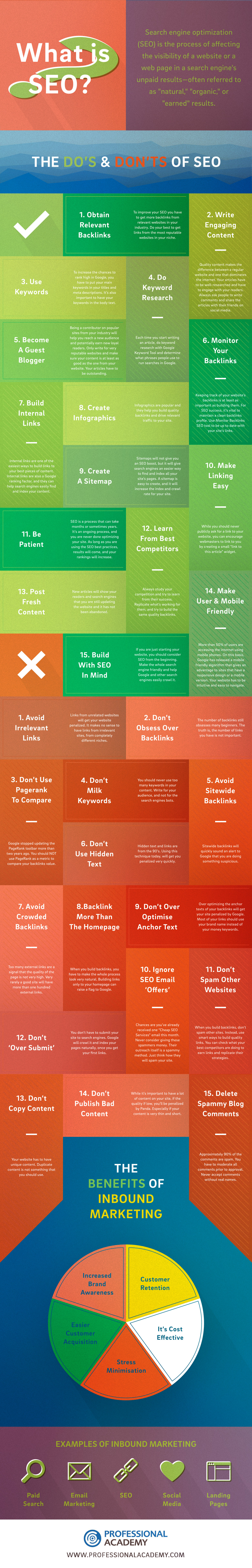 What is SEO? 30 Do's and Don'ts of SEO - infographic